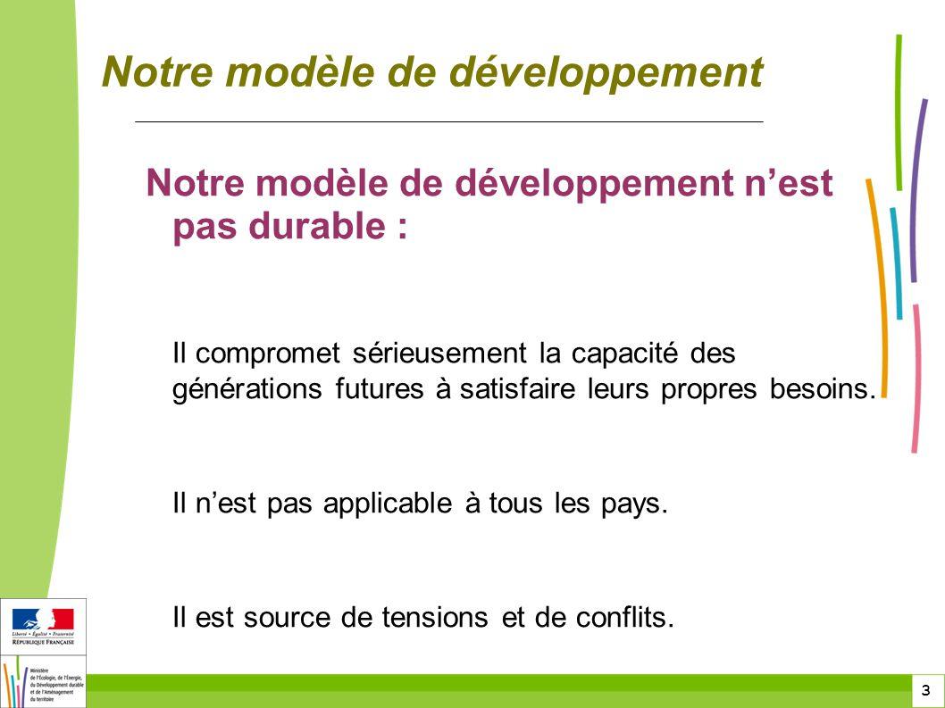 Notre modèle de développement