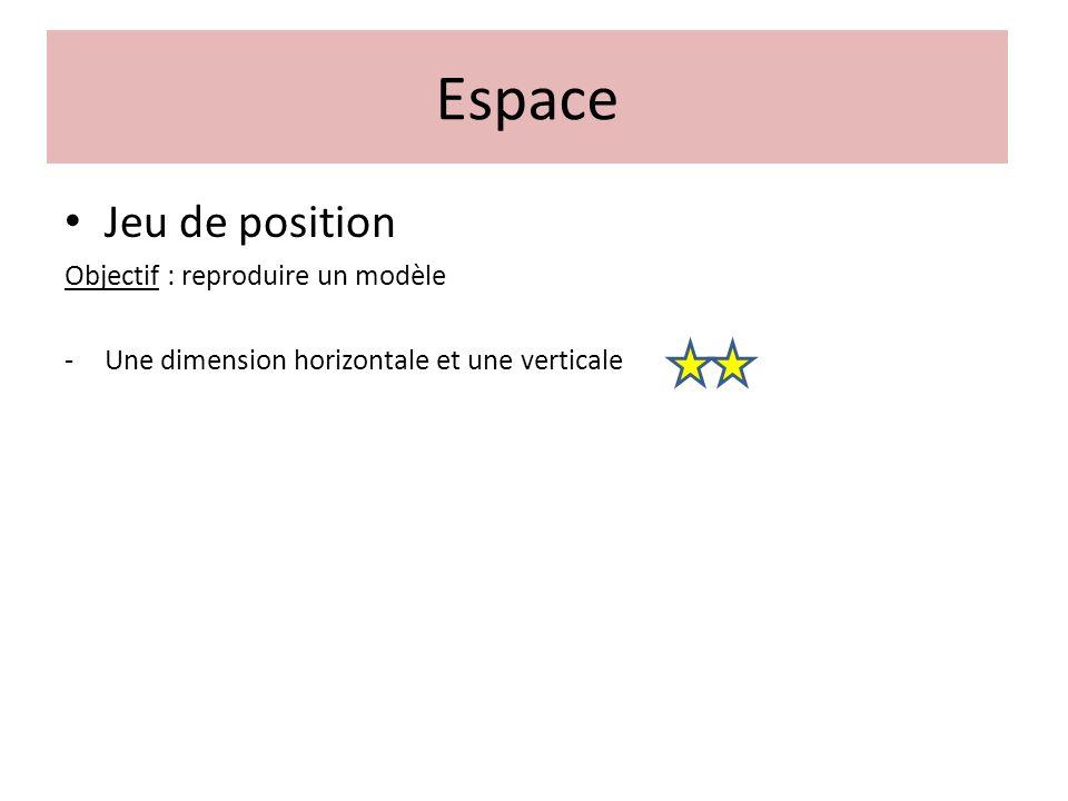 Espace Jeu de position Objectif : reproduire un modèle