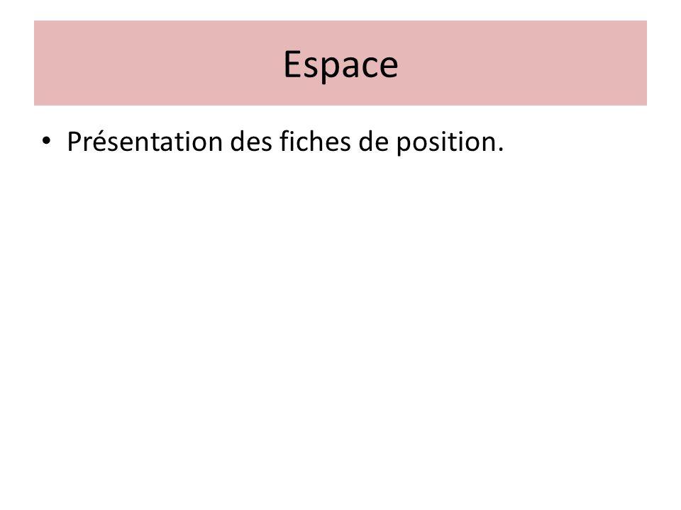 Espace Présentation des fiches de position.