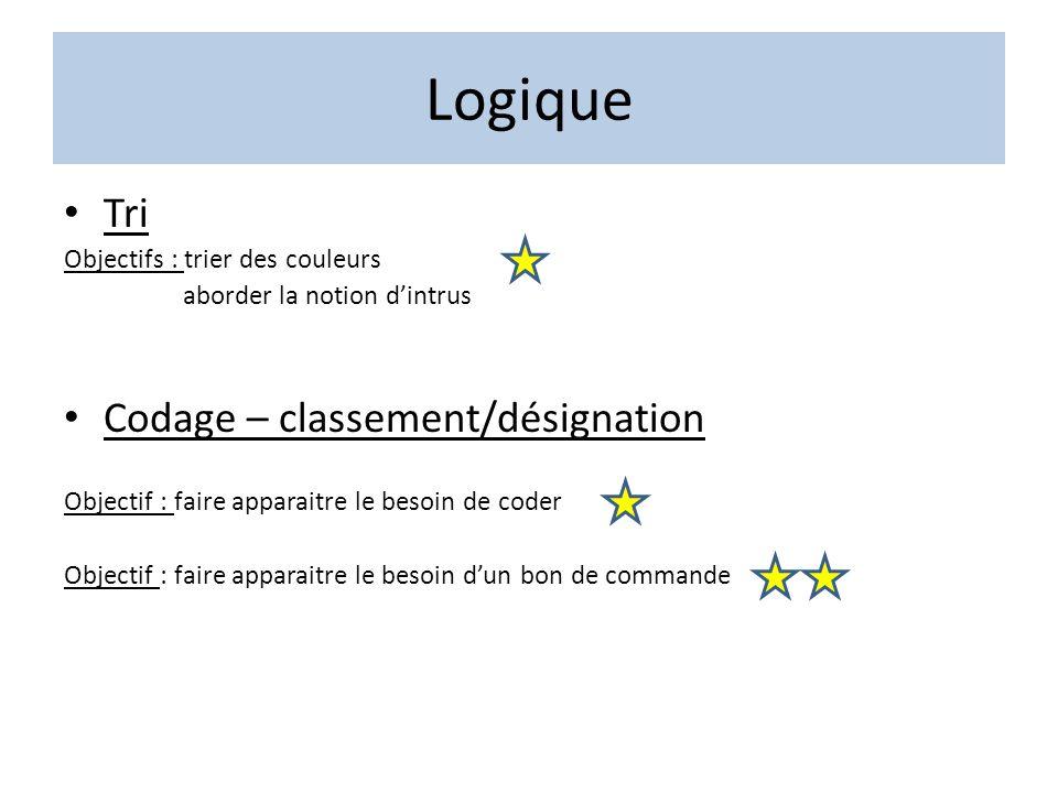 Logique Tri Codage – classement/désignation