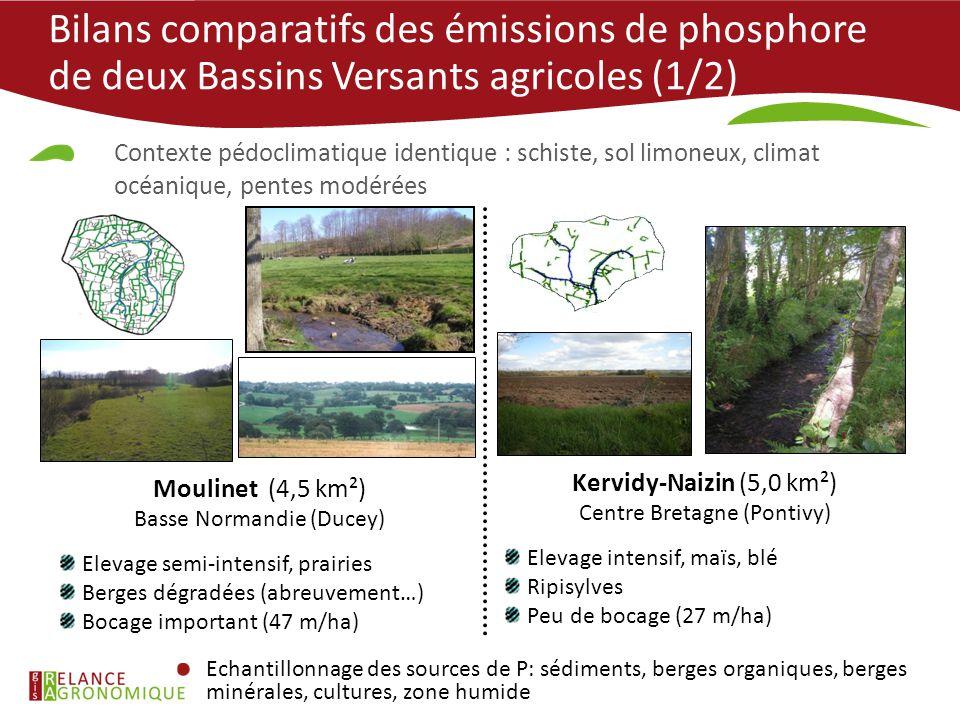Bilans comparatifs des émissions de phosphore de deux Bassins Versants agricoles (1/2)