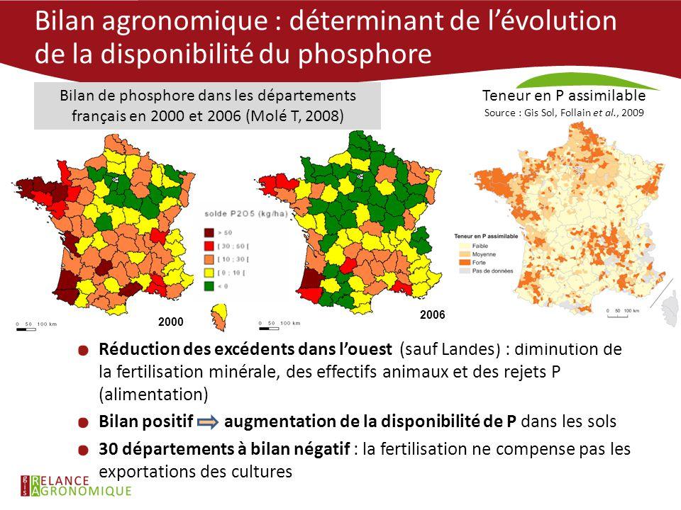 Bilan agronomique : déterminant de l'évolution de la disponibilité du phosphore