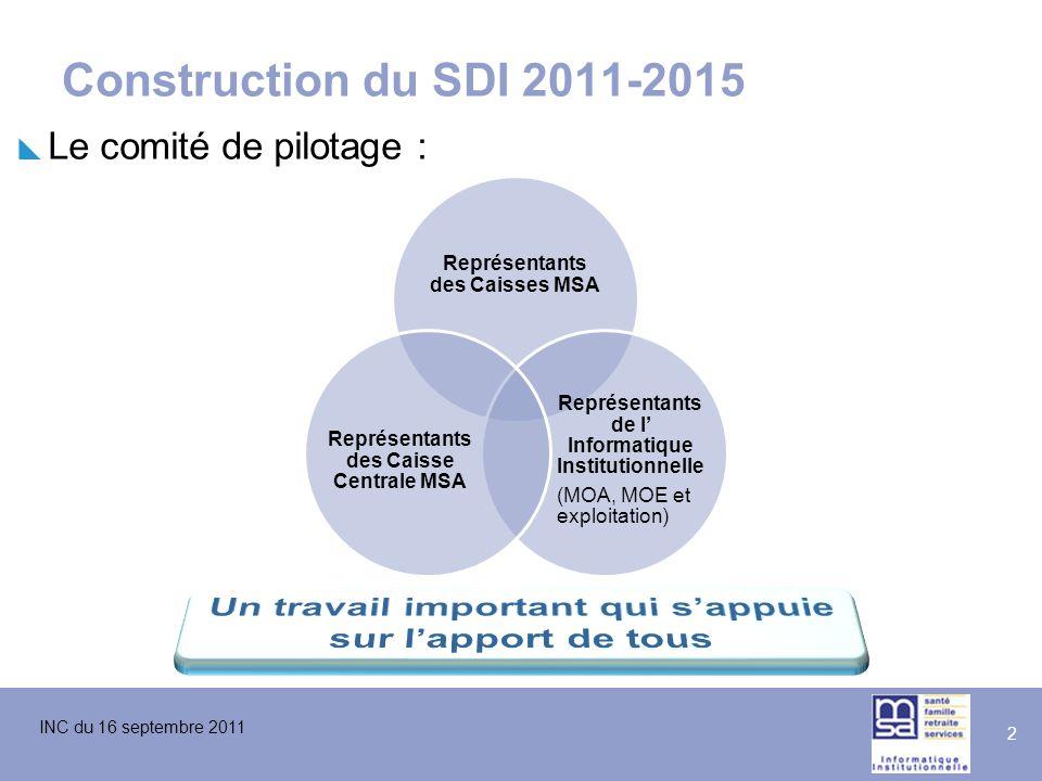 Construction du SDI 2011-2015 Le comité de pilotage : Représentants des Caisses MSA. Représentants de l' Informatique Institutionnelle.