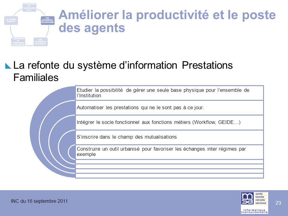 Améliorer la productivité et le poste des agents