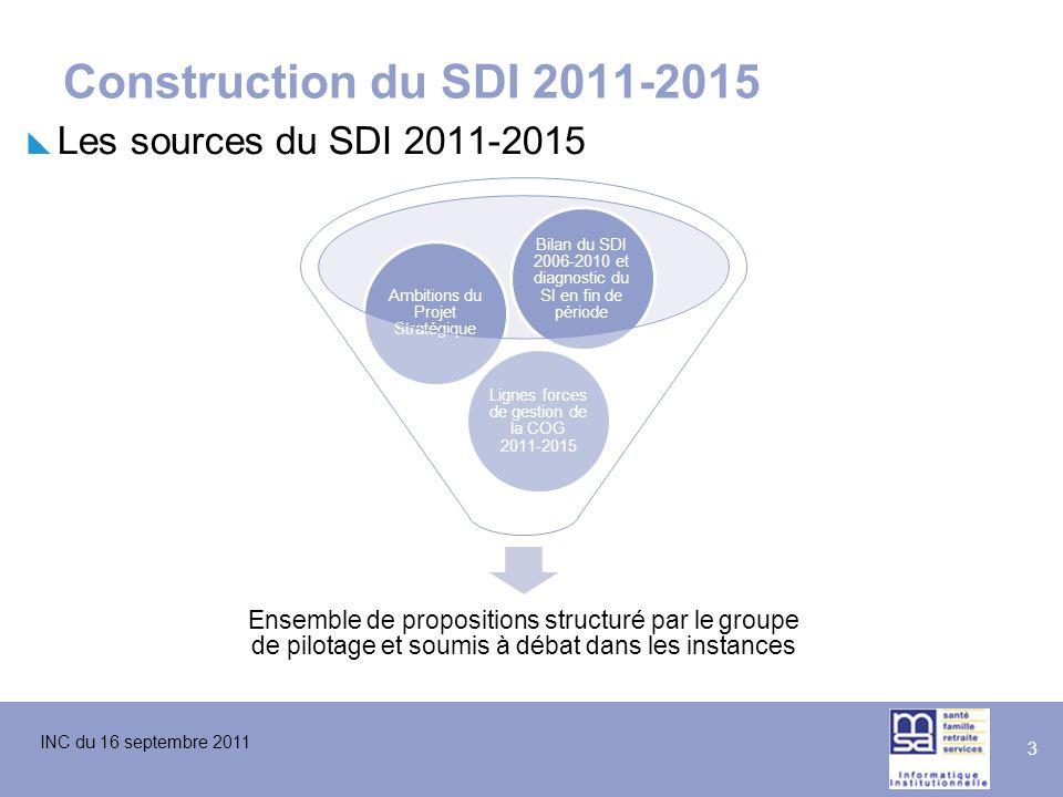 Construction du SDI 2011-2015 Les sources du SDI 2011-2015