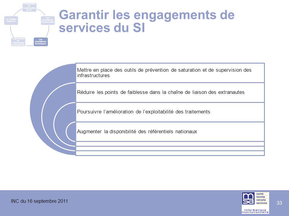 Garantir les engagements de services du SI