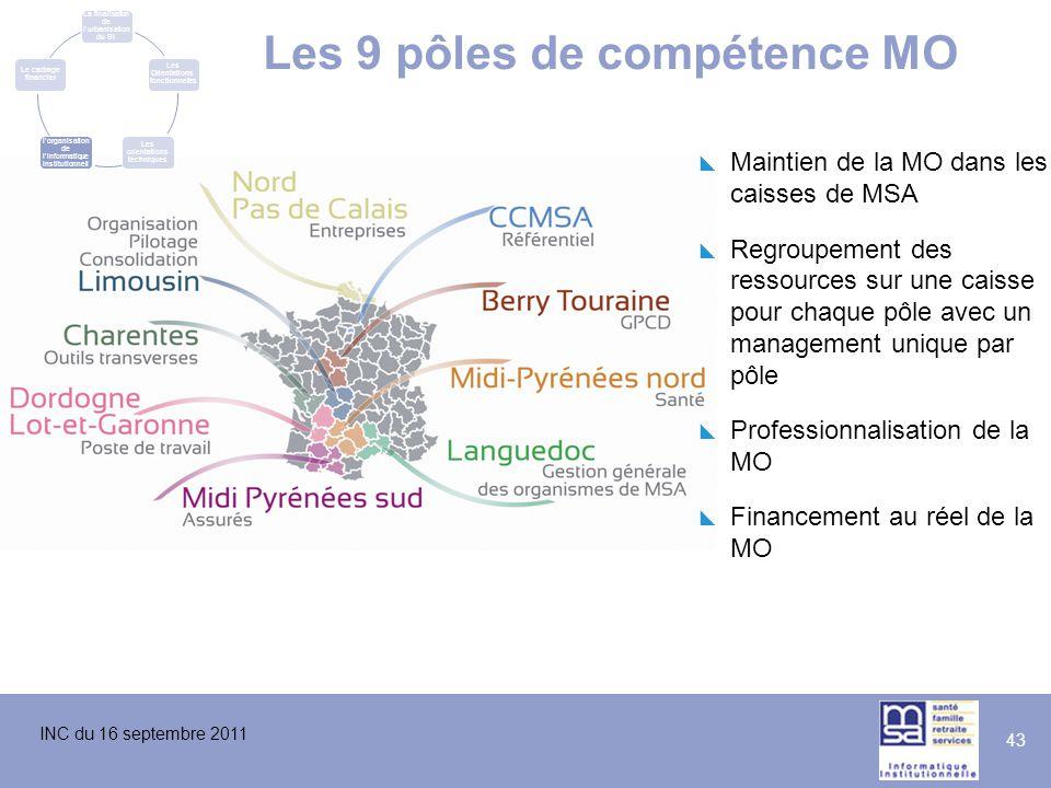 Les 9 pôles de compétence MO