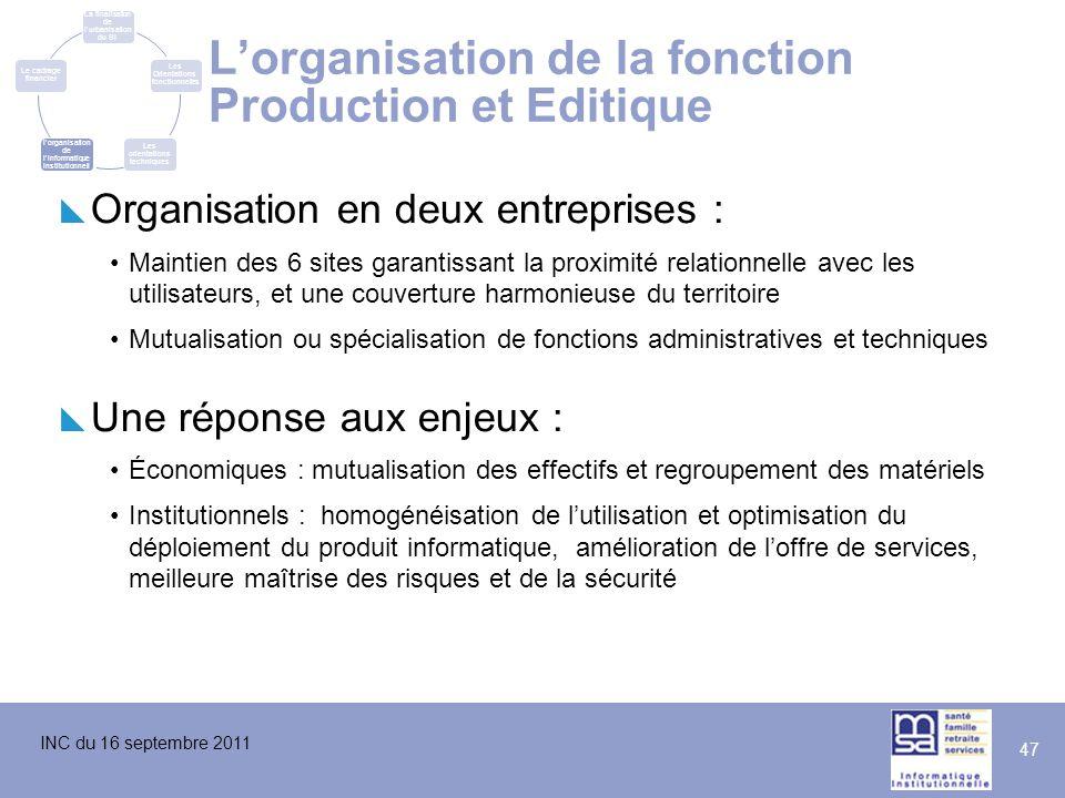 L'organisation de la fonction Production et Editique