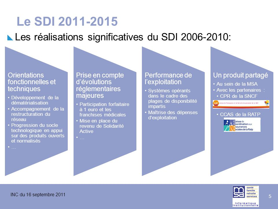 Le SDI 2011-2015 Les réalisations significatives du SDI 2006-2010: