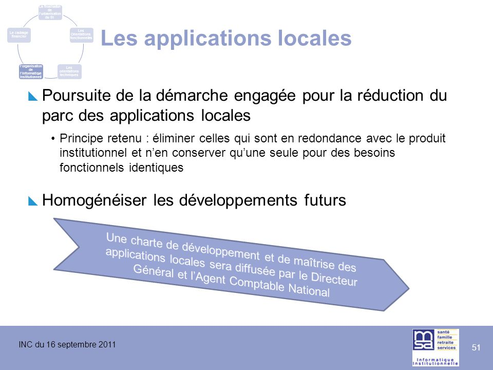 Les applications locales
