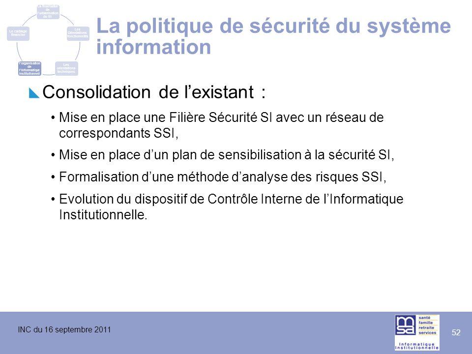 La politique de sécurité du système information