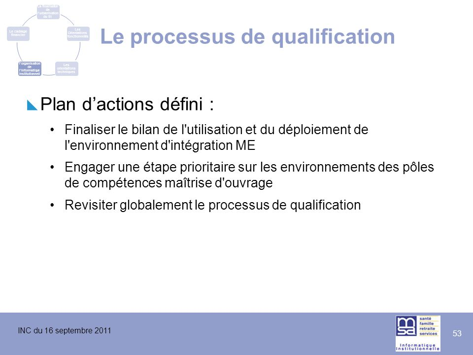 Le processus de qualification