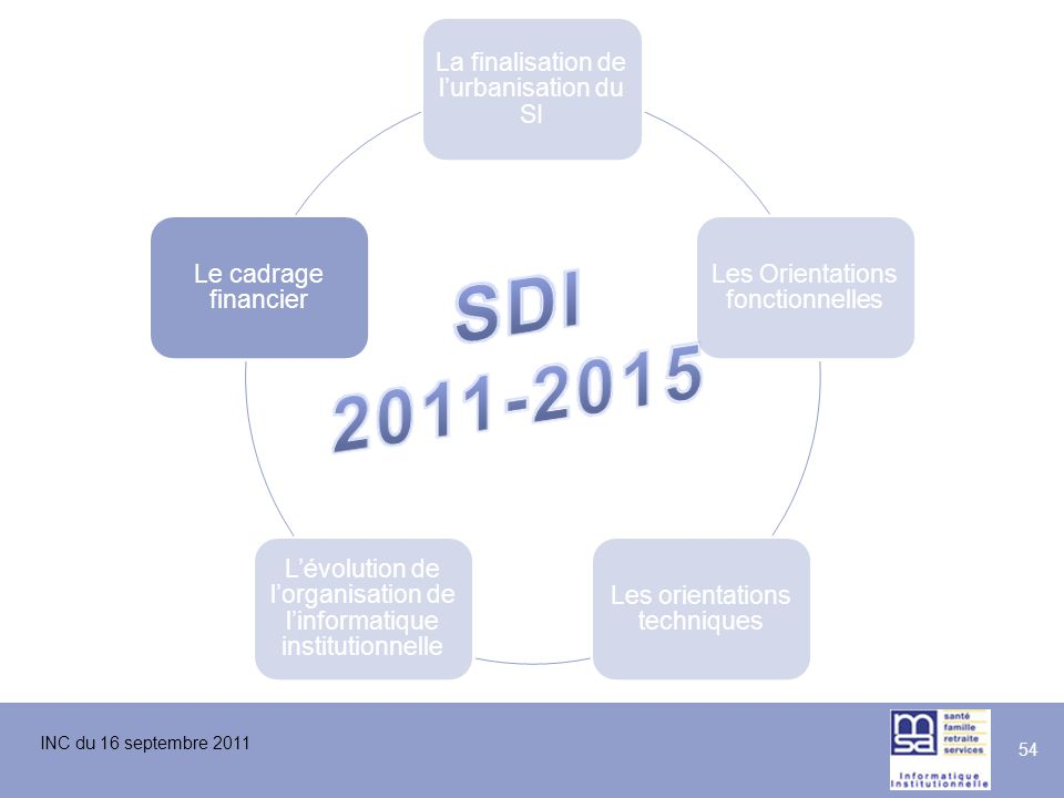 SDI 2011-2015 La finalisation de l'urbanisation du SI