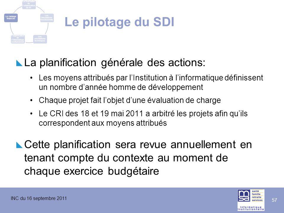 Le pilotage du SDI La planification générale des actions:
