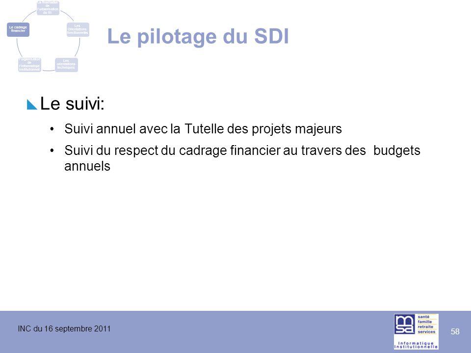 Le pilotage du SDI Le suivi: