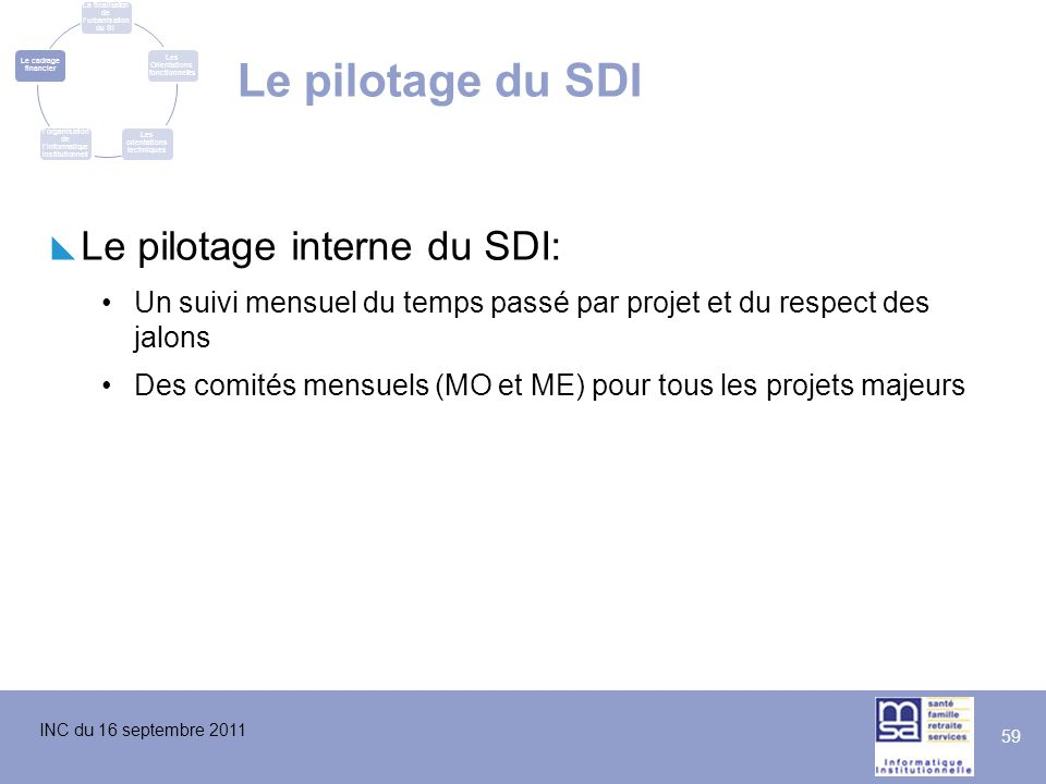 Le pilotage du SDI Le pilotage interne du SDI: