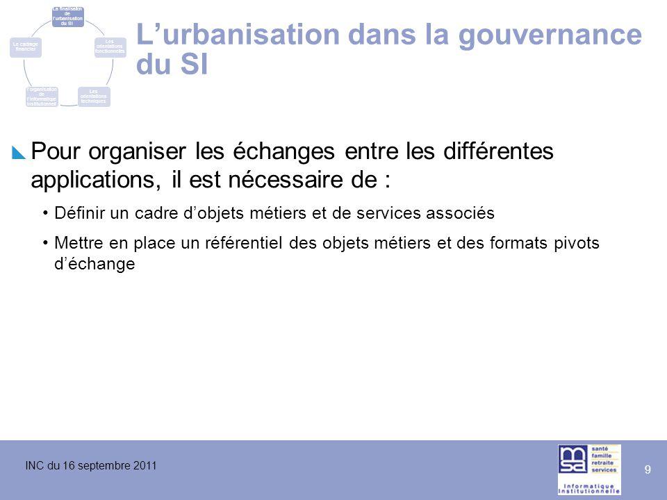 L'urbanisation dans la gouvernance du SI