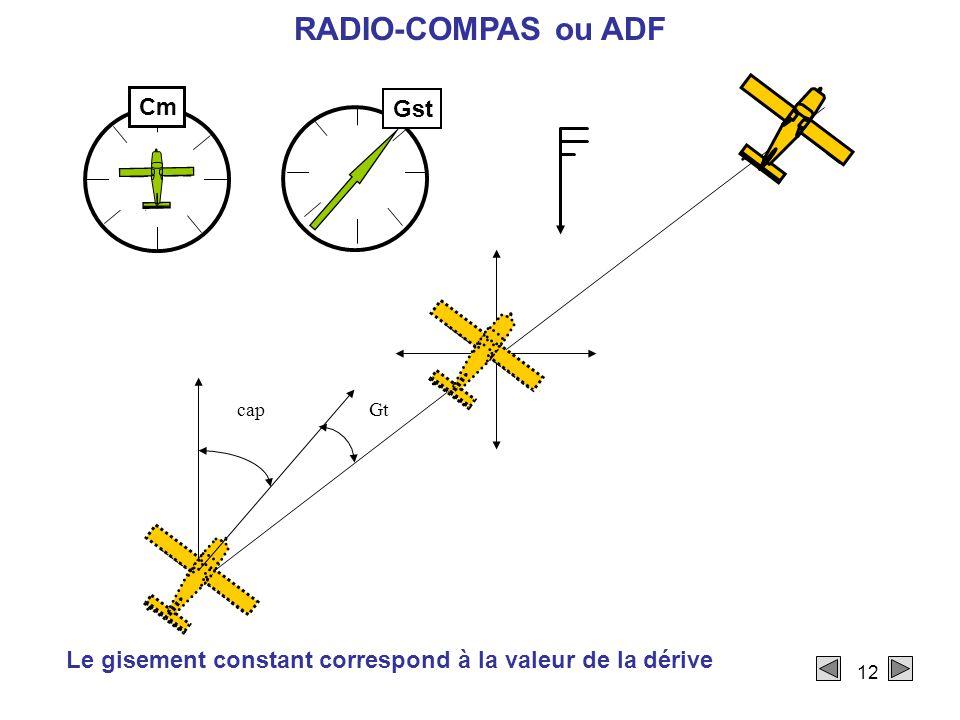 RADIO-COMPAS ou ADF Cm Gst