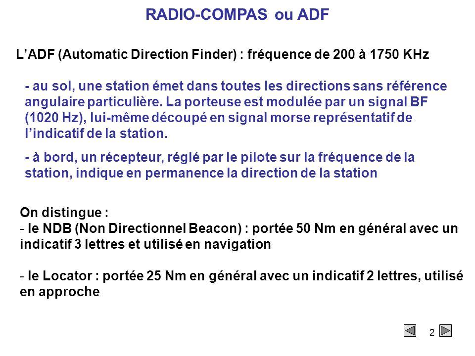 RADIO-COMPAS ou ADF L'ADF (Automatic Direction Finder) : fréquence de 200 à 1750 KHz.