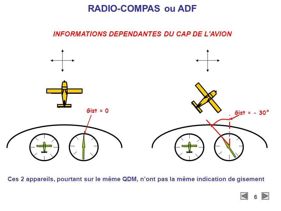 INFORMATIONS DEPENDANTES DU CAP DE L AVION
