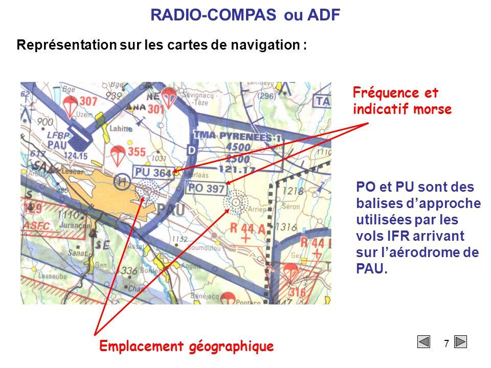 RADIO-COMPAS ou ADF Représentation sur les cartes de navigation :