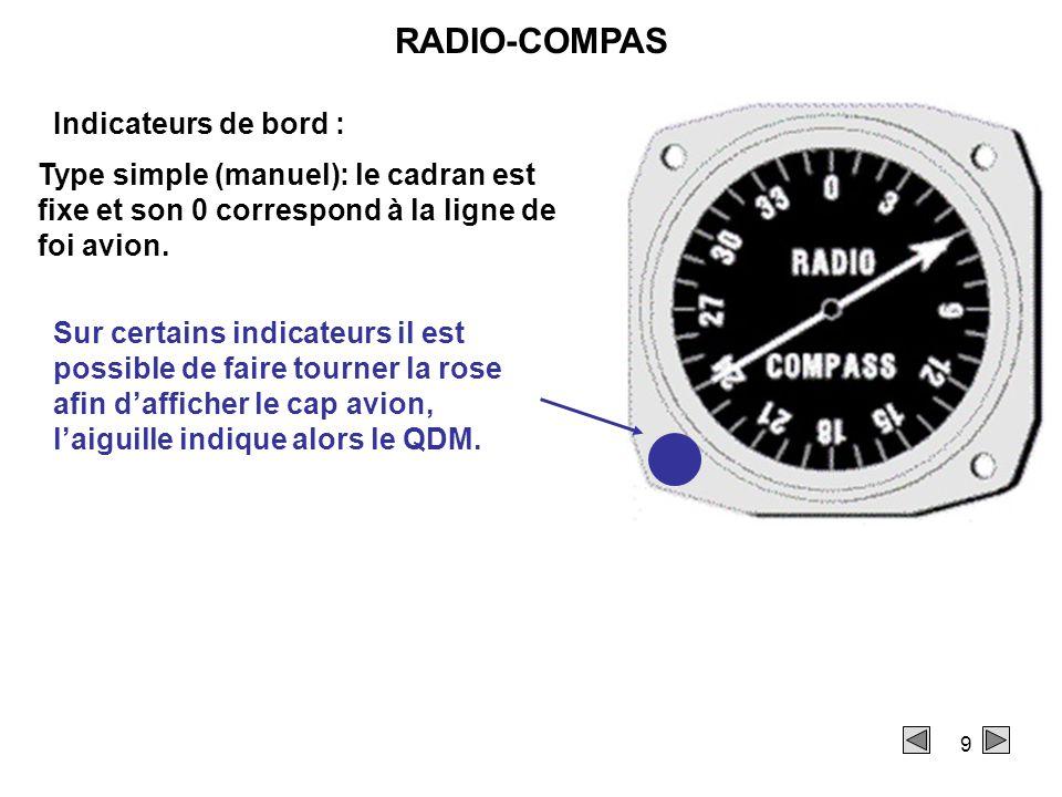 RADIO-COMPAS Indicateurs de bord :