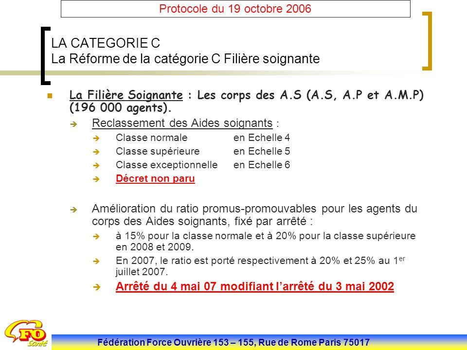 LA CATEGORIE C La Réforme de la catégorie C Filière soignante