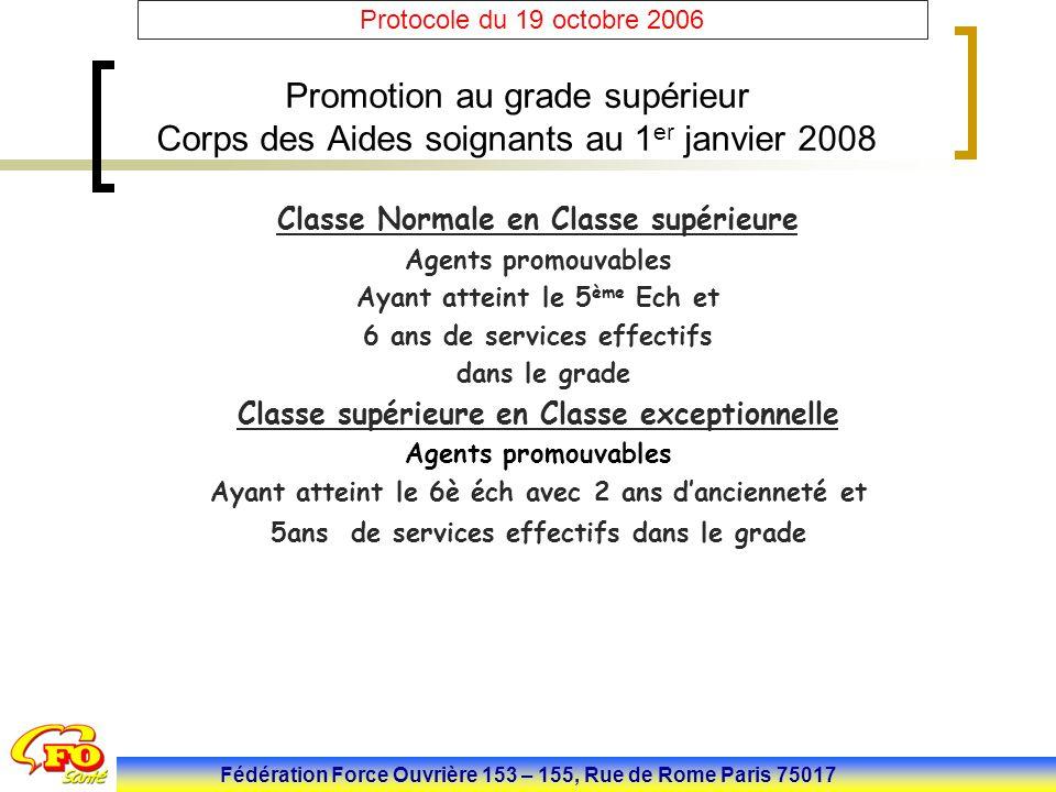 Promotion au grade supérieur Corps des Aides soignants au 1er janvier 2008