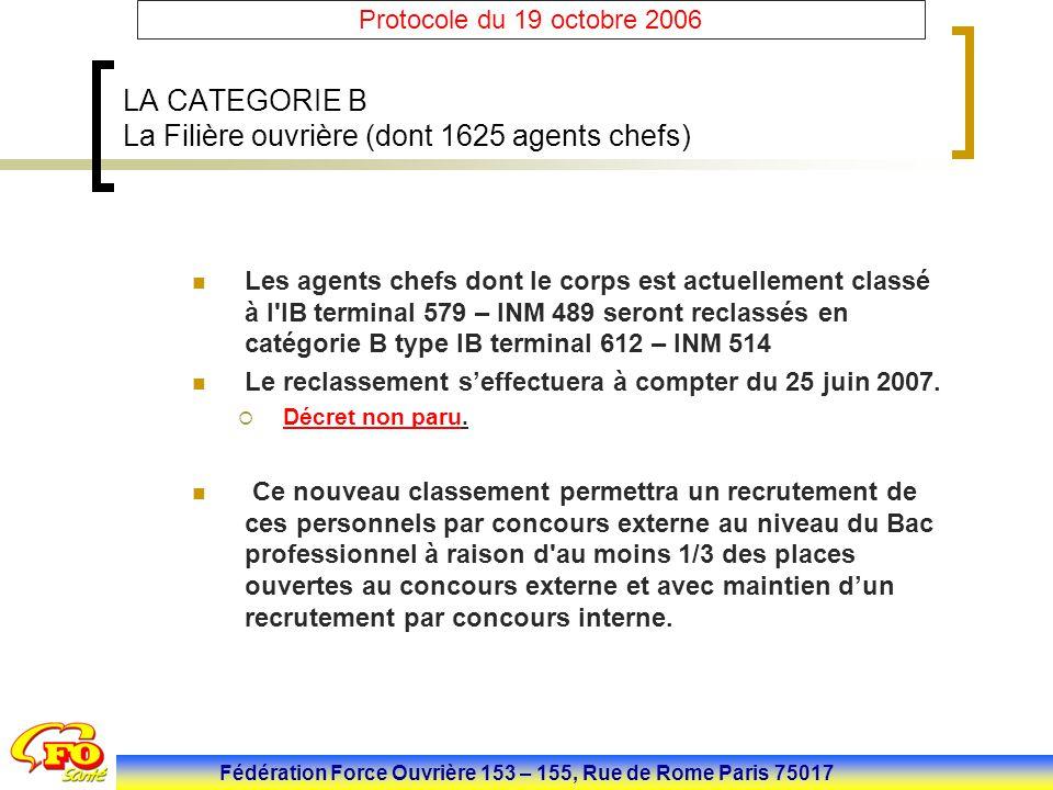 LA CATEGORIE B La Filière ouvrière (dont 1625 agents chefs)