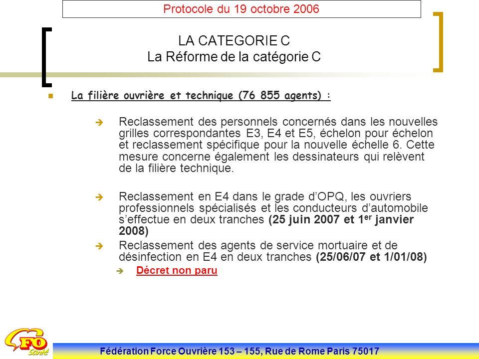 LA CATEGORIE C La Réforme de la catégorie C