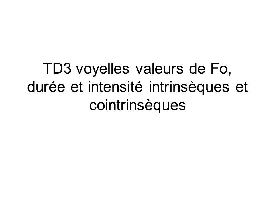TD3 voyelles valeurs de Fo, durée et intensité intrinsèques et cointrinsèques