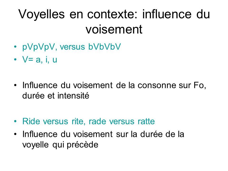 Voyelles en contexte: influence du voisement