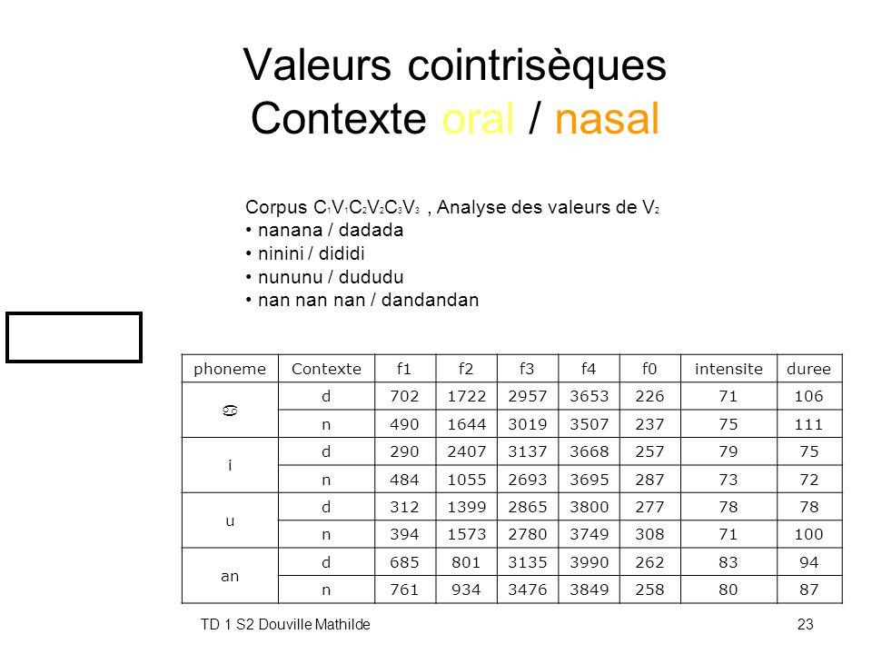 Valeurs cointrisèques Contexte oral / nasal