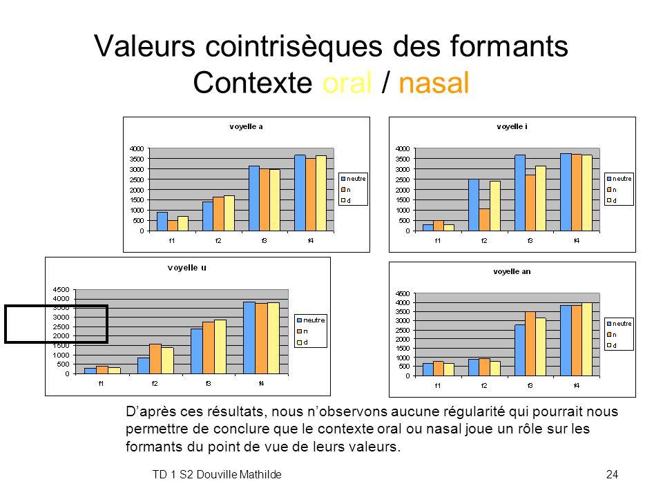 Valeurs cointrisèques des formants Contexte oral / nasal