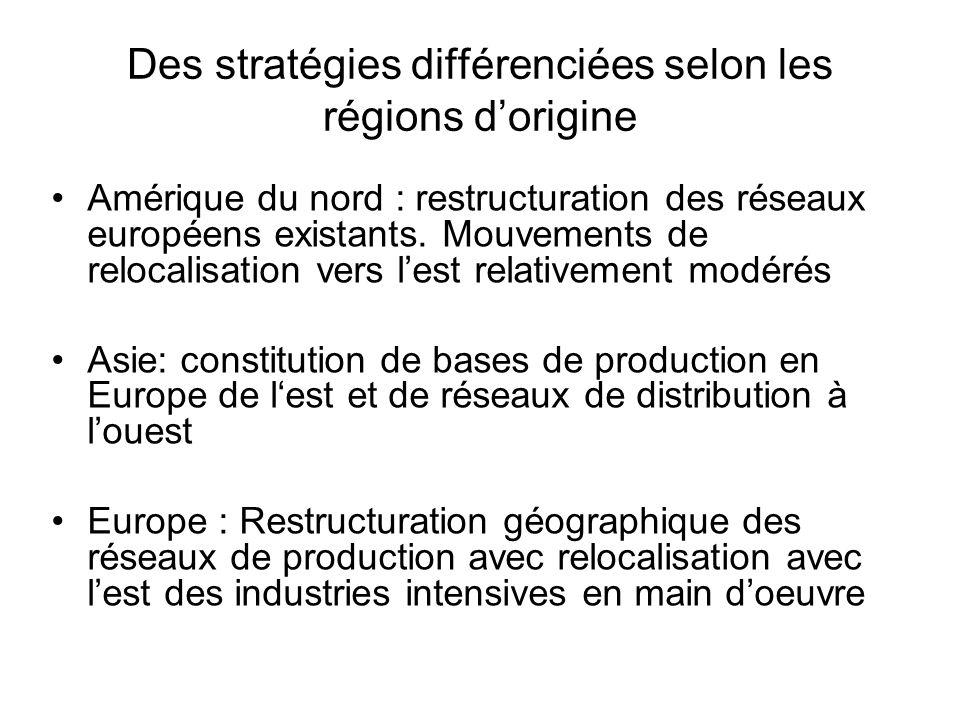 Des stratégies différenciées selon les régions d'origine