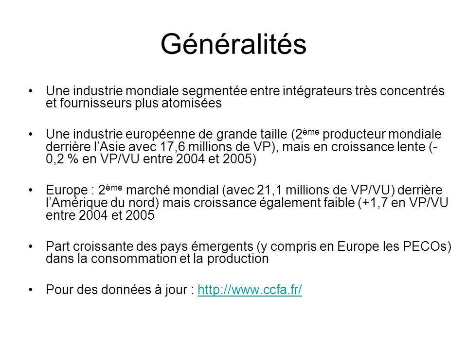 Généralités Une industrie mondiale segmentée entre intégrateurs très concentrés et fournisseurs plus atomisées.