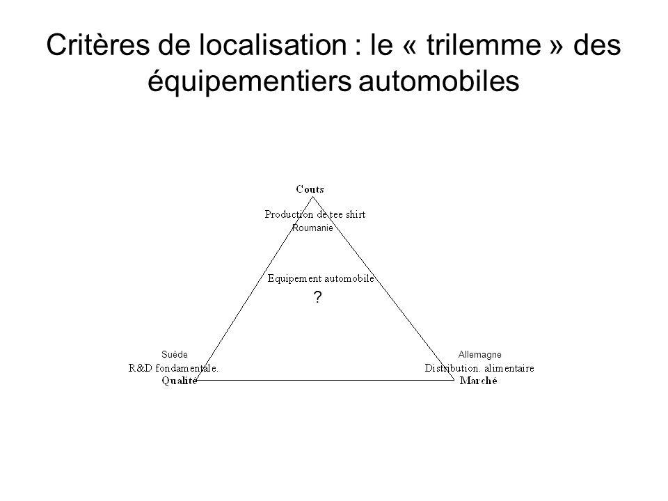 Critères de localisation : le « trilemme » des équipementiers automobiles