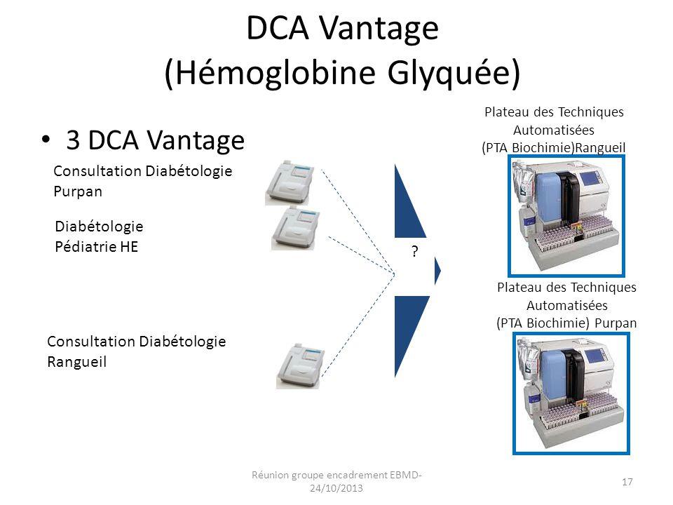 DCA Vantage (Hémoglobine Glyquée)