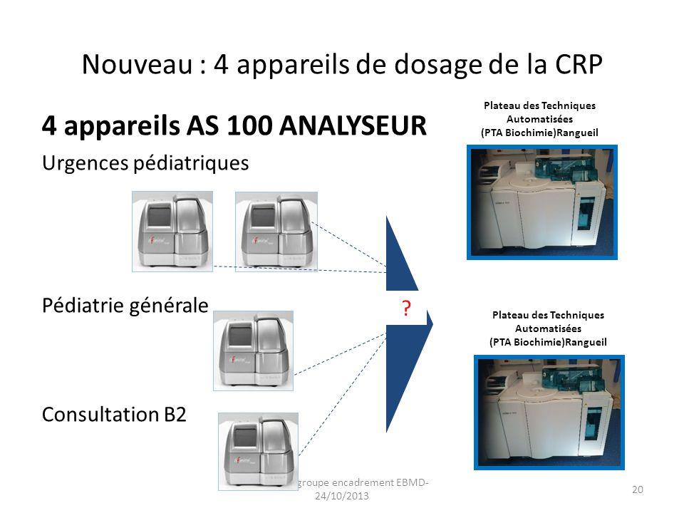 Nouveau : 4 appareils de dosage de la CRP