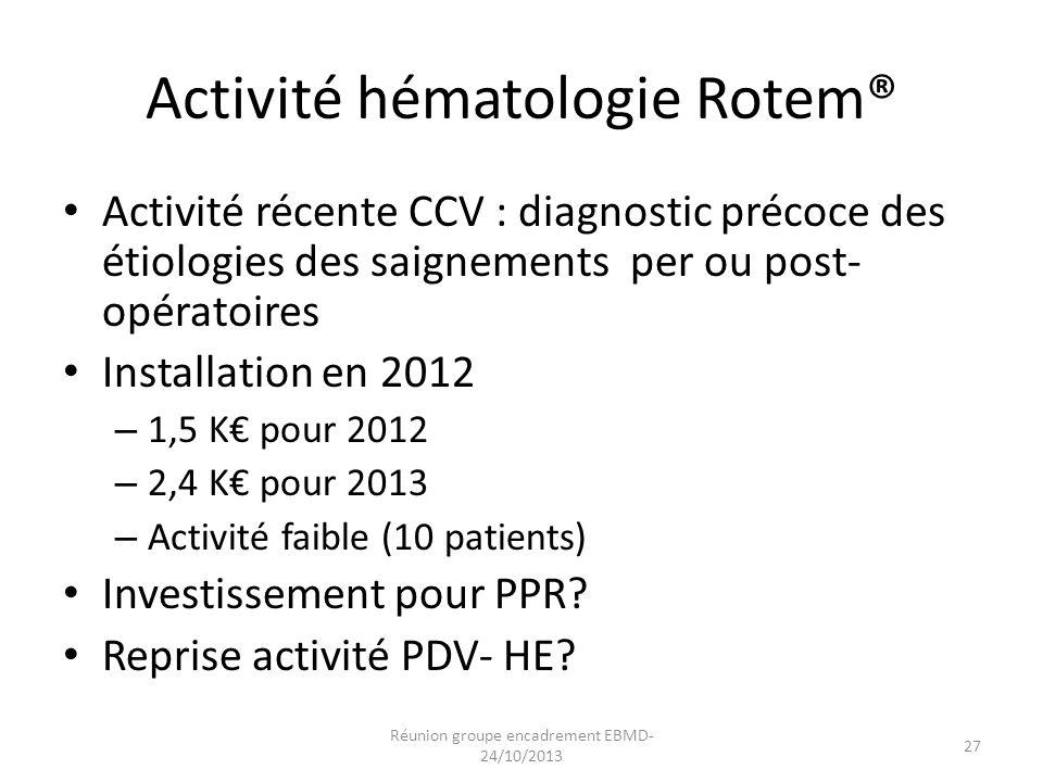 Activité hématologie Rotem®