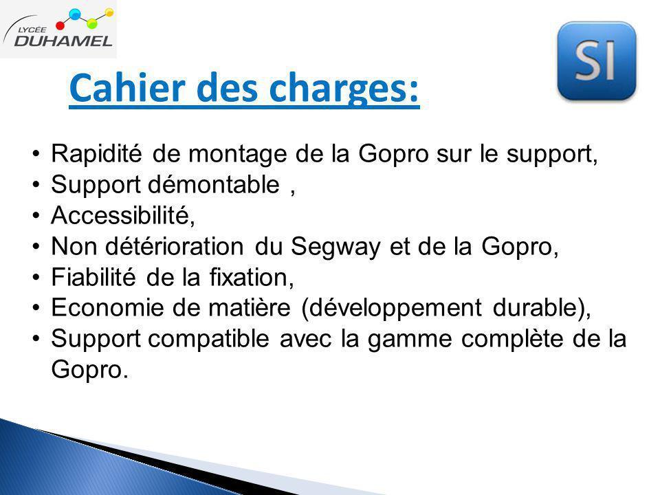 Cahier des charges: Rapidité de montage de la Gopro sur le support,