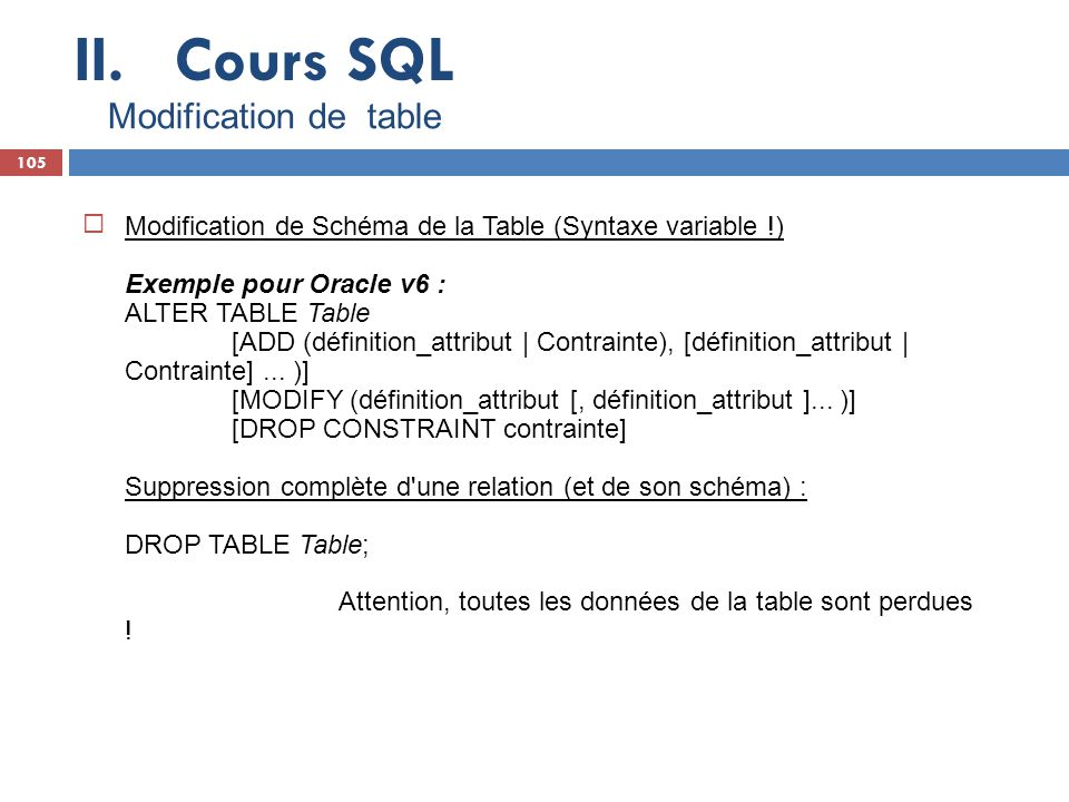 Cours SQL Modification de table