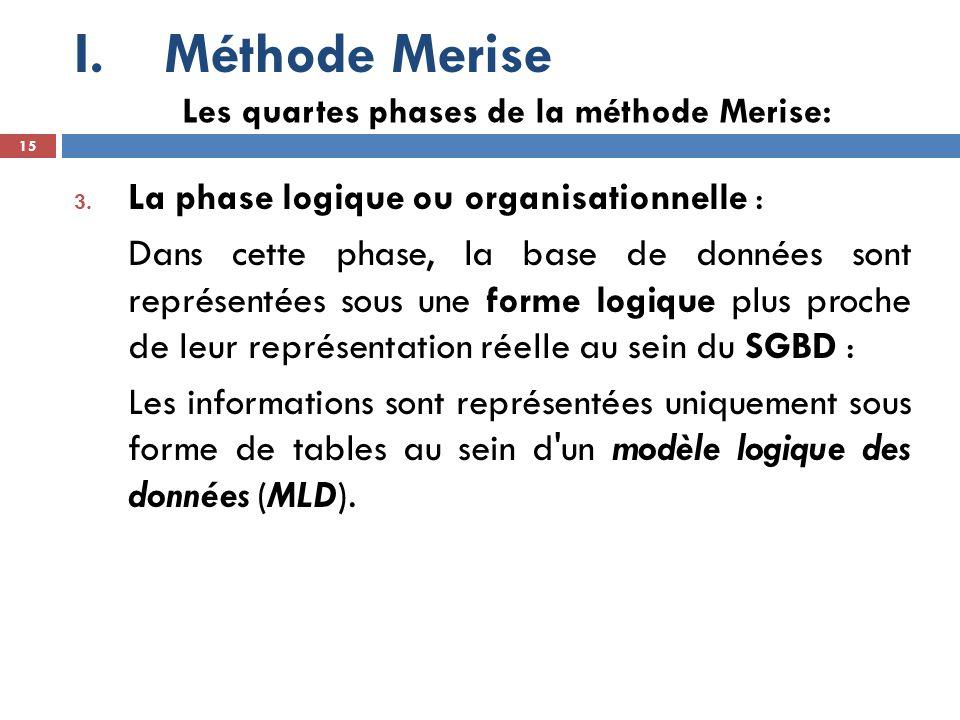 Méthode Merise La phase logique ou organisationnelle :