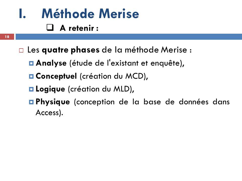 Méthode Merise Les quatre phases de la méthode Merise : A retenir :