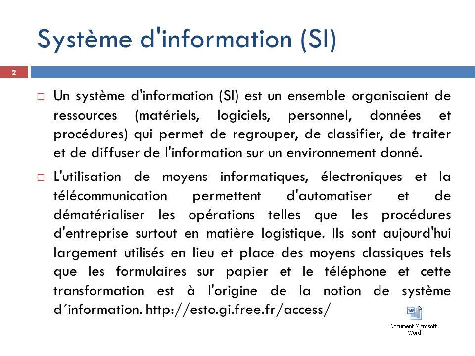 Système d information (SI)