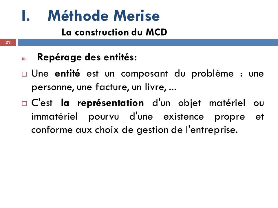 Méthode Merise Repérage des entités: