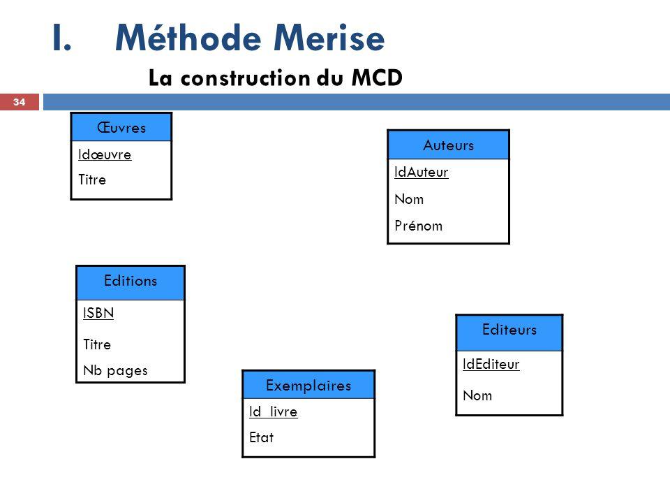Méthode Merise La construction du MCD Œuvres Auteurs Editions Editeurs