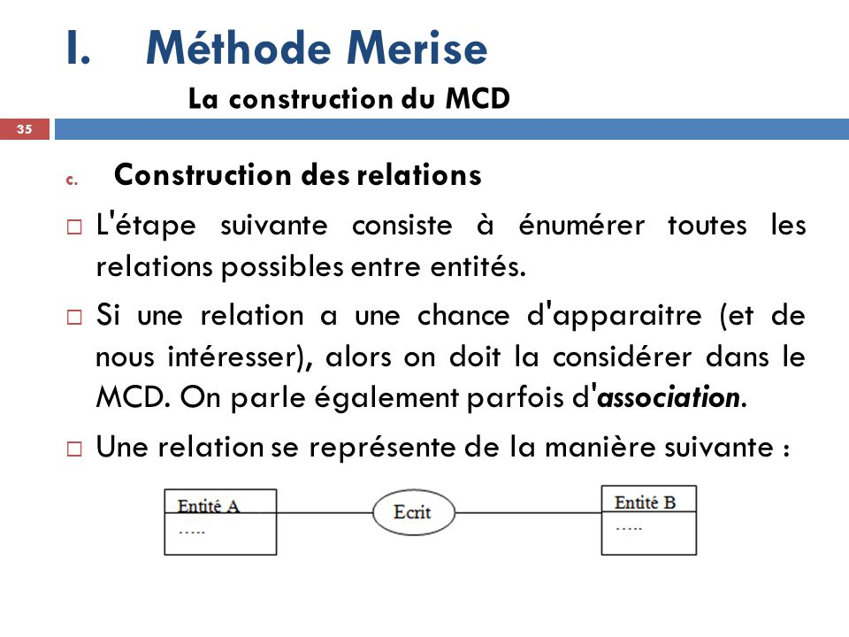 Méthode Merise Construction des relations