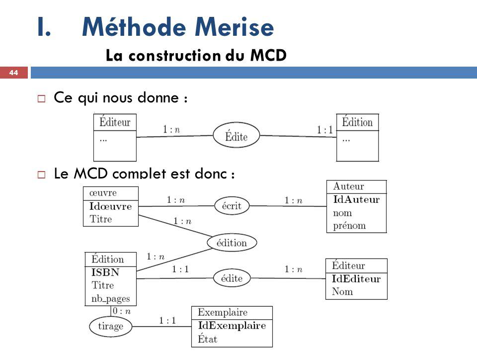 Méthode Merise La construction du MCD Ce qui nous donne :