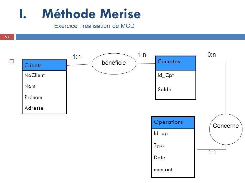 Méthode Merise Comptes Clients Opérations
